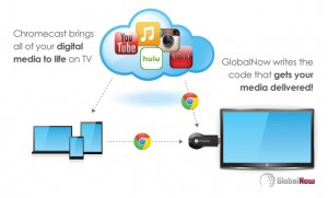 ChromecastInfographic